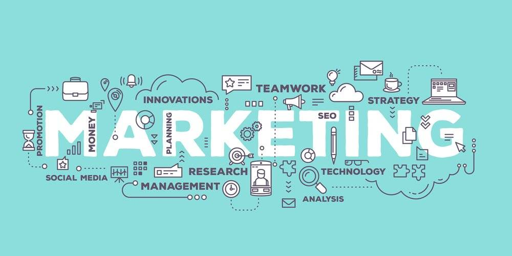 A large word of Marketing surrounded by different words that represent marketing | Masteradz