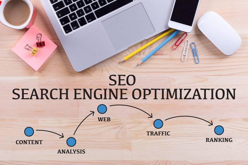 Masteradz, a beige desktop with a laptop, phone, mouse, coffee cup, colorful pencils on top of it with writings about search engine optimization